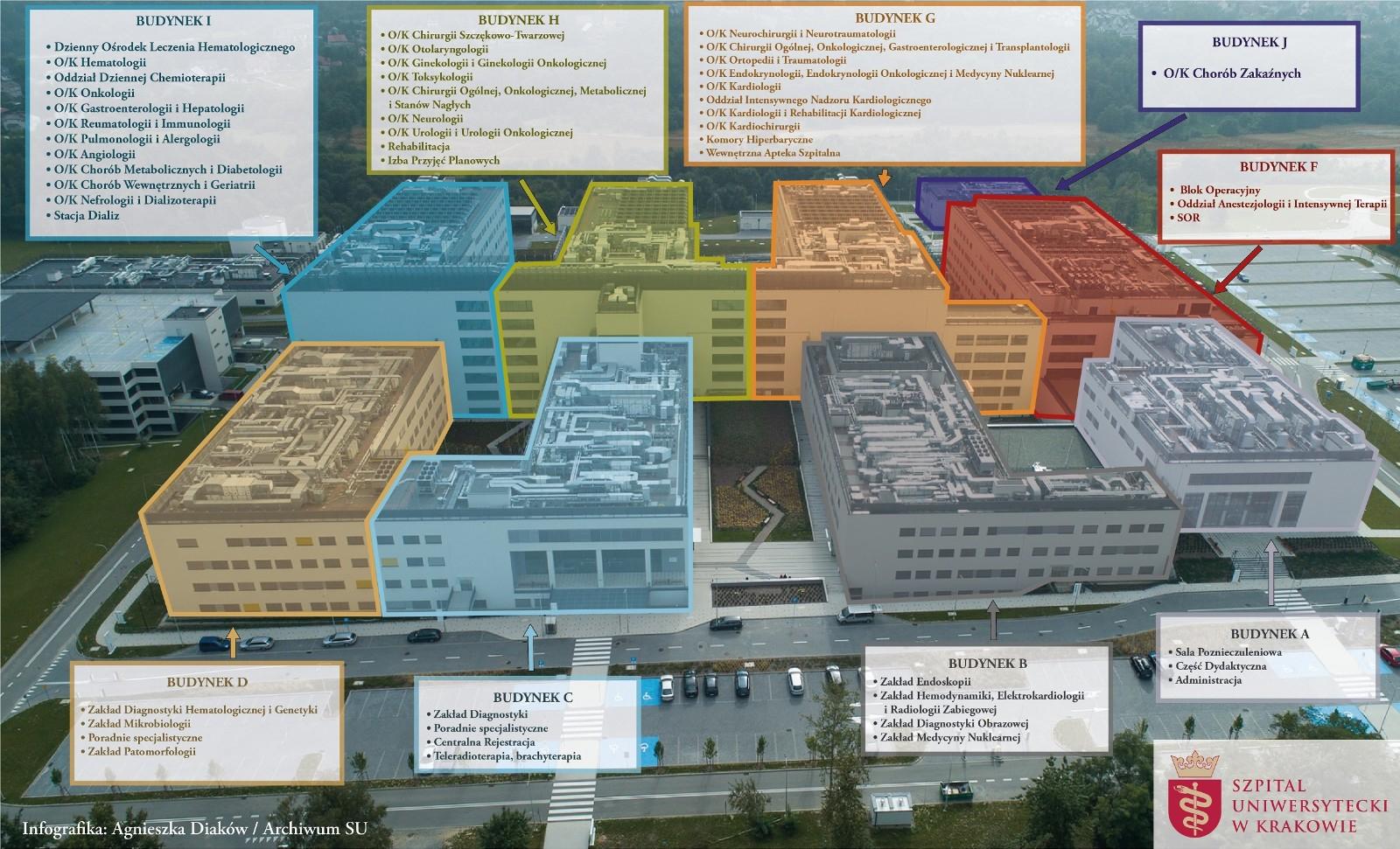 Mapa Nowej Siedziby Szpitala Uniwersyteckiego Szpital
